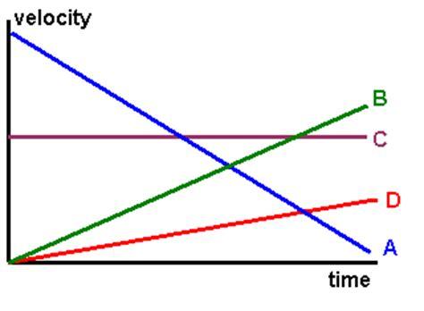 Velocity Math Problems Worksheets - Teacher Worksheets