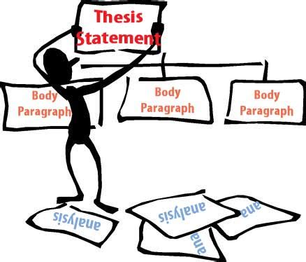 Thesis statement on life essay